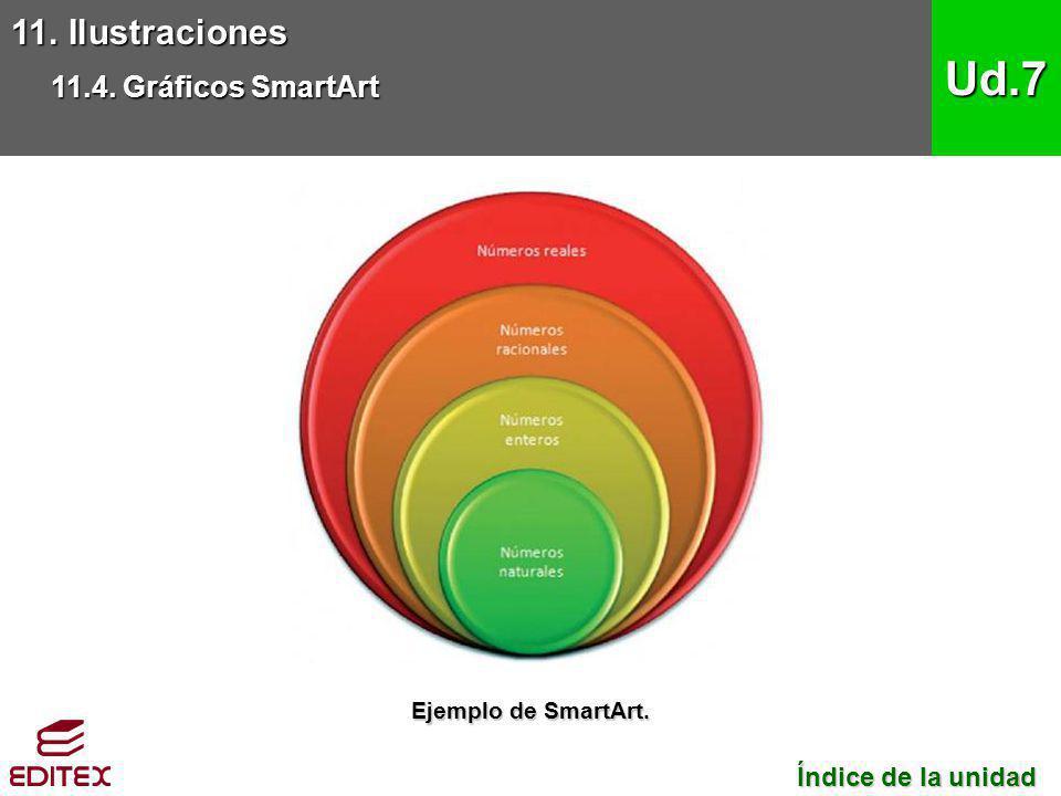 11. Ilustraciones 11.4. Gráficos SmartArt Ud.7 Índice de la unidad Índice de la unidad Ejemplo de SmartArt.