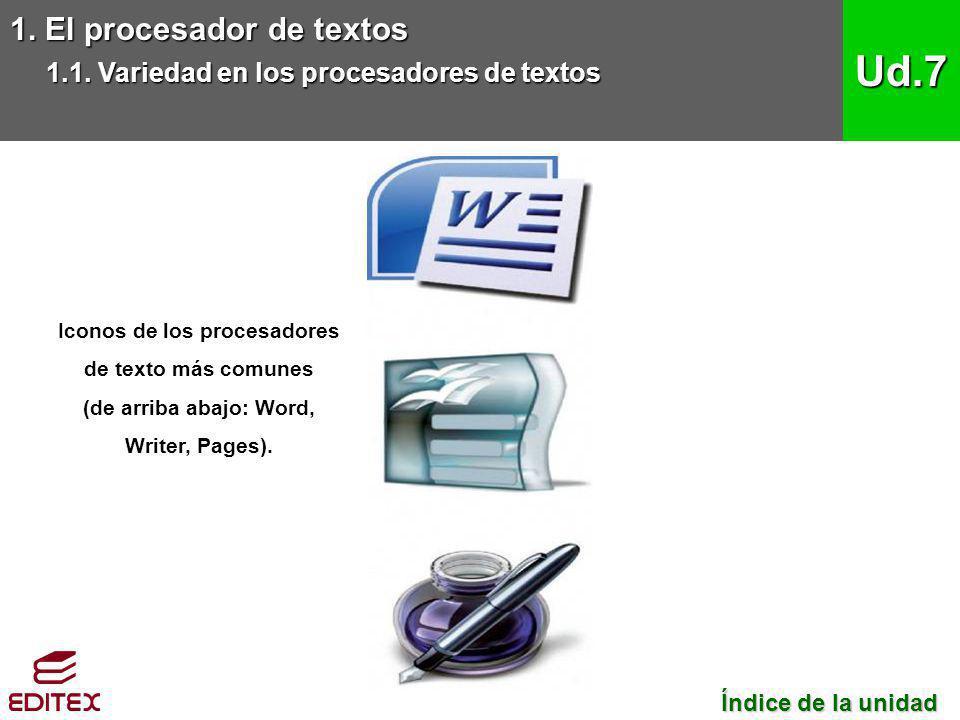 1. El procesador de textos 1.1. Variedad en los procesadores de textos Ud.7 Iconos de los procesadores de texto más comunes (de arriba abajo: Word, Wr