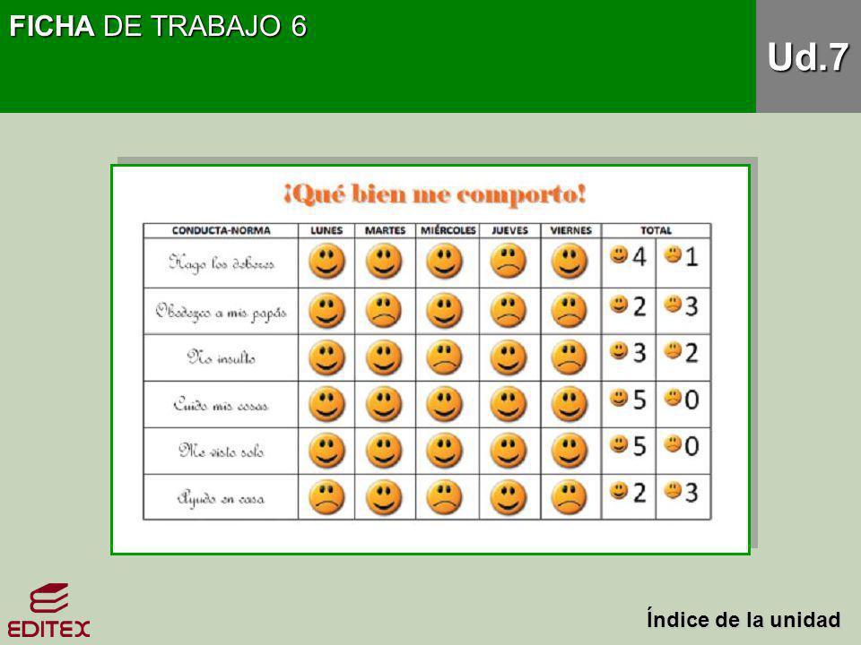 FICHA DE TRABAJO 6 Ud.7 Índice de la unidad Índice de la unidad