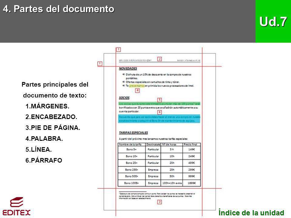4. Partes del documento Ud.7 Partes principales del documento de texto: 1.MÁRGENES. 2.ENCABEZADO. 3.PIE DE PÁGINA. 4.PALABRA. 5.LÍNEA. 6.PÁRRAFO Índic