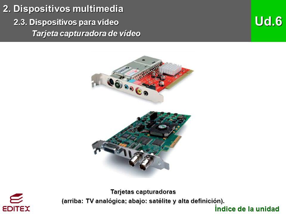 Tarjetas capturadoras (arriba: TV analógica; abajo: satélite y alta definición). 2. Dispositivos multimedia 2.3. Dispositivos para vídeo Tarjeta captu