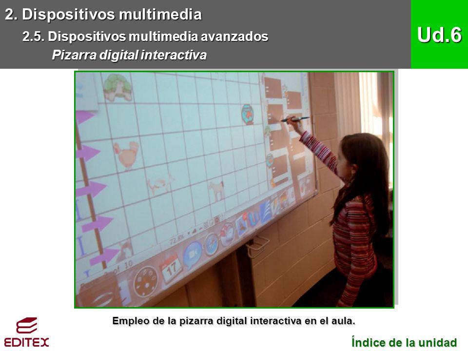 2. Dispositivos multimedia 2.5. Dispositivos multimedia avanzados Pizarra digital interactiva Ud.6 Índice de la unidad Índice de la unidad Empleo de l