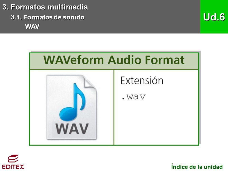 3. Formatos multimedia 3.1. Formatos de sonido WAV Ud.6 Índice de la unidad Índice de la unidad