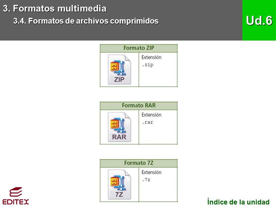 3. Formatos multimedia 3.4. Formatos de archivos comprimidos Ud.6 Índice de la unidad Índice de la unidad