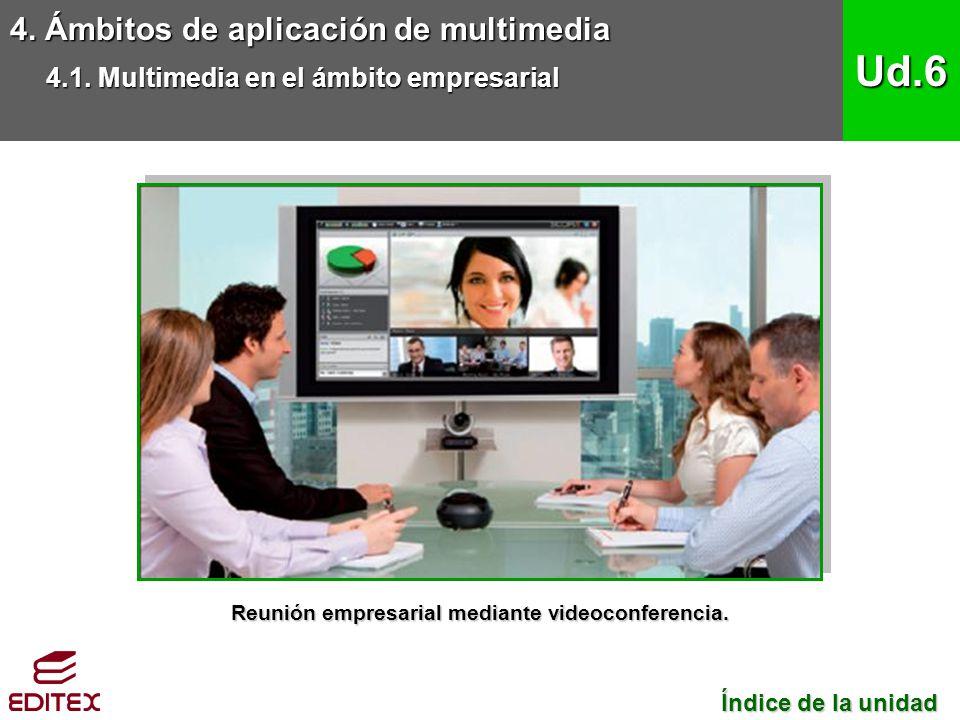4. Ámbitos de aplicación de multimedia 4.1. Multimedia en el ámbito empresarial Ud.6 Índice de la unidad Índice de la unidad Reunión empresarial media