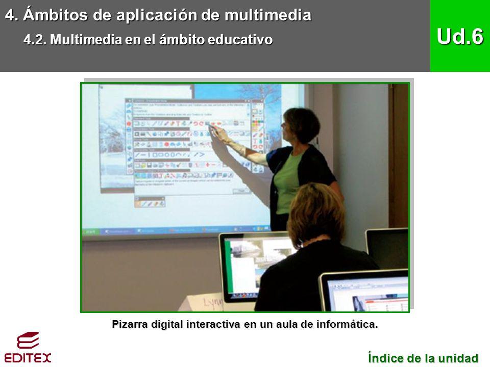 4. Ámbitos de aplicación de multimedia 4.2. Multimedia en el ámbito educativo Ud.6 Índice de la unidad Índice de la unidad Pizarra digital interactiva