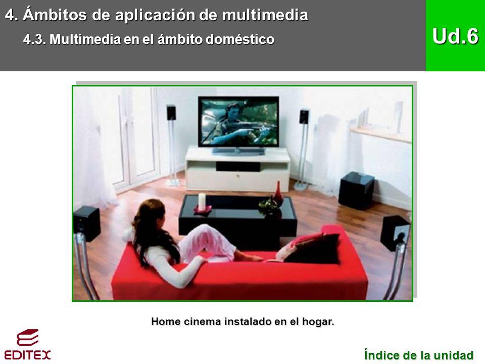 4. Ámbitos de aplicación de multimedia 4.3. Multimedia en el ámbito doméstico Ud.6 Índice de la unidad Índice de la unidad Home cinema instalado en el