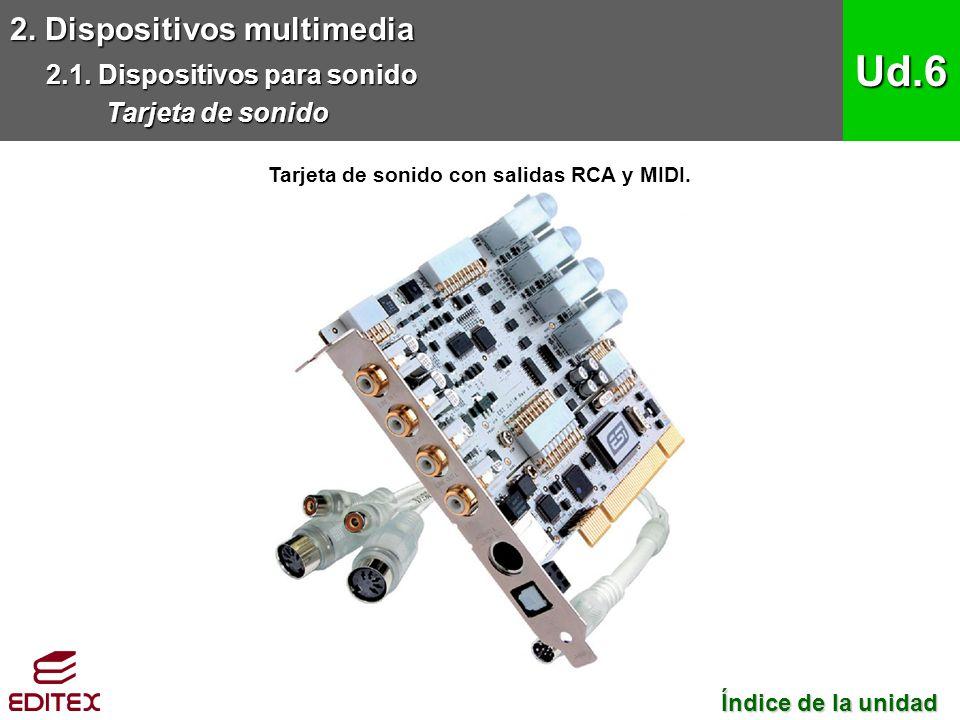2. Dispositivos multimedia 2.1. Dispositivos para sonido Tarjeta de sonido Ud.6 Tarjeta de sonido con salidas RCA y MIDI. Índice de la unidad Índice d