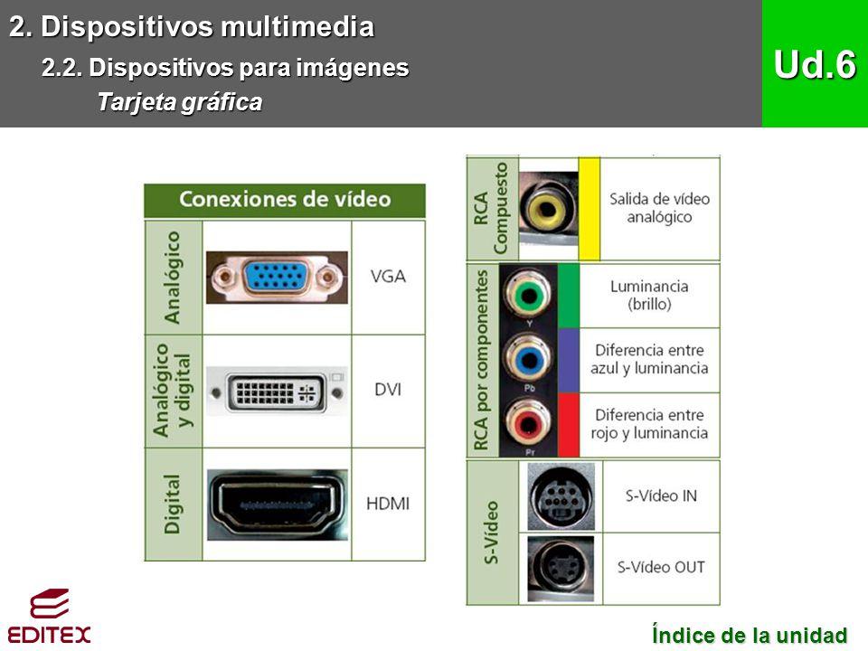 3. Formatos multimedia 3.1. Formatos de sonido WMA Ud.6 Índice de la unidad Índice de la unidad