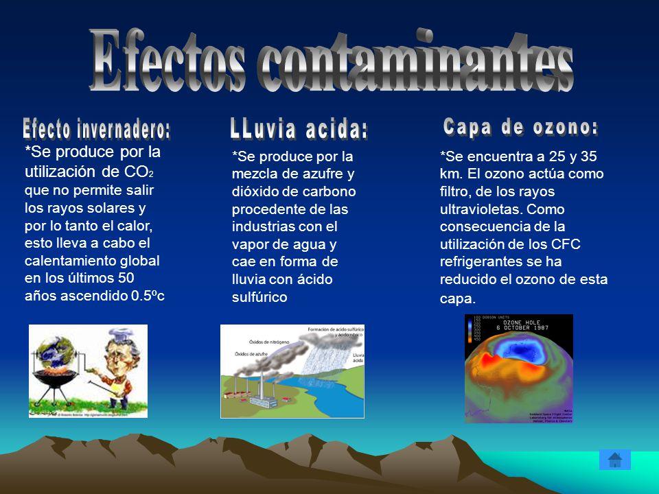 *Se produce por la utilización de CO 2 que no permite salir los rayos solares y por lo tanto el calor, esto lleva a cabo el calentamiento global en lo