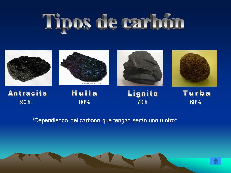 *Dependiendo del carbono que tengan serán uno u otro* 60% 70% 80% 90%