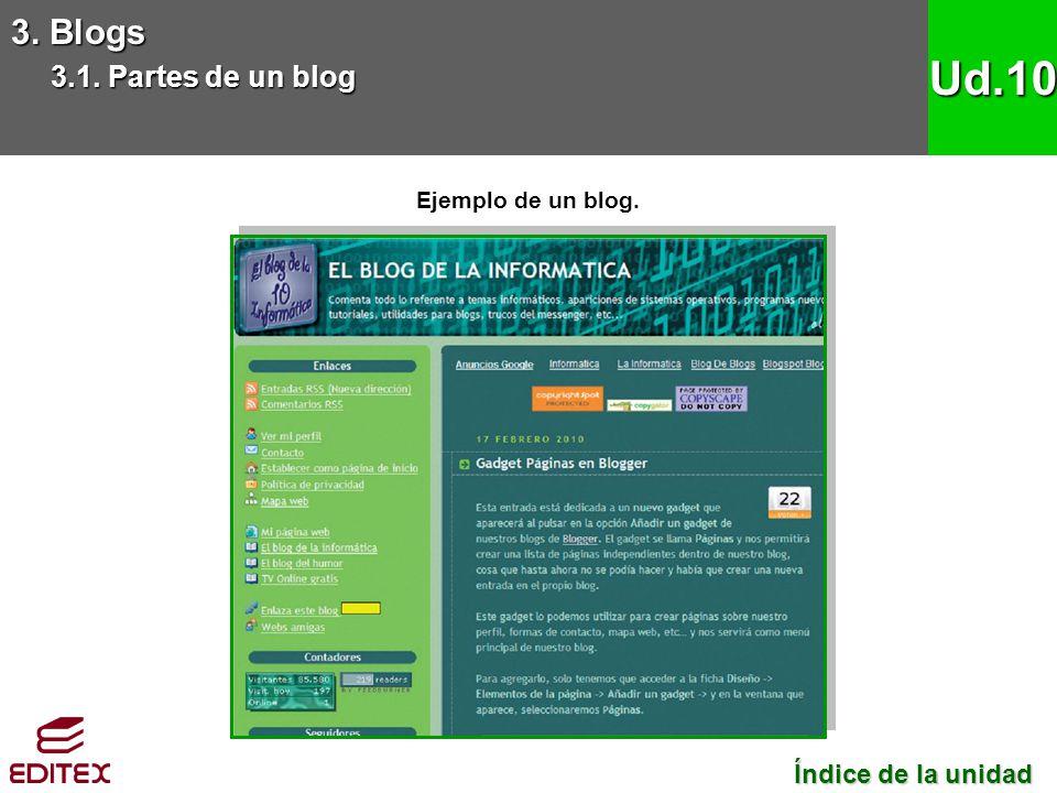 3. Blogs 3.1. Partes de un blog Ud.10 Ejemplo de un blog. Índice de la unidad Índice de la unidad