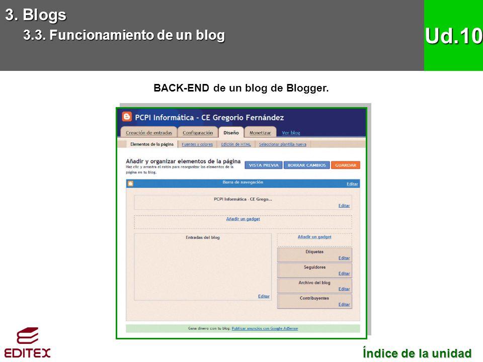 3. Blogs 3.3. Funcionamiento de un blog Ud.10 BACK-END de un blog de Blogger. Índice de la unidad Índice de la unidad