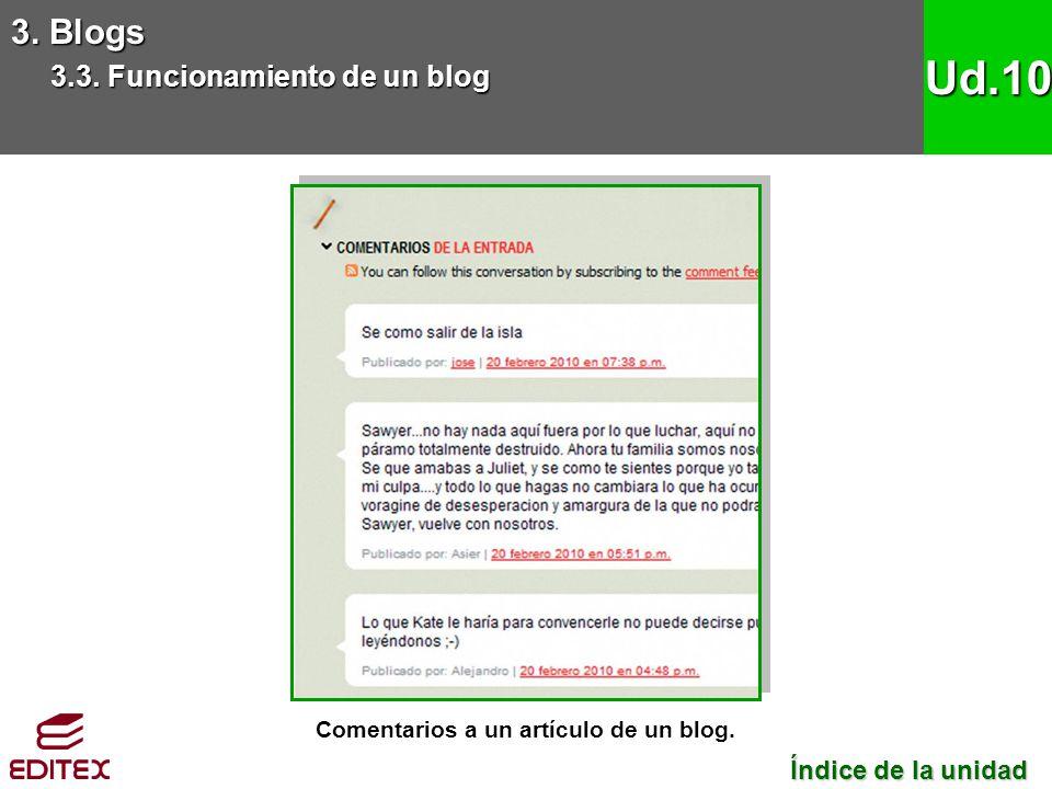 3. Blogs 3.3. Funcionamiento de un blog Ud.10 Comentarios a un artículo de un blog. Índice de la unidad Índice de la unidad