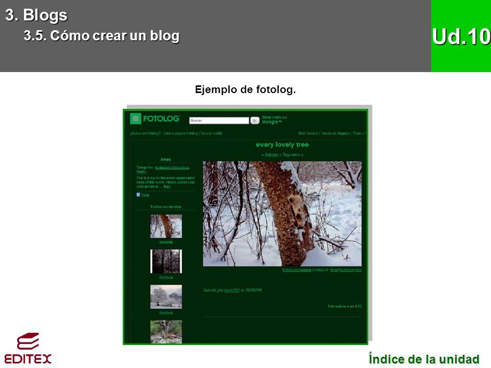 3. Blogs 3.5. Cómo crear un blog Ud.10 Ejemplo de fotolog. Índice de la unidad Índice de la unidad