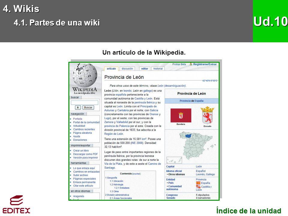 4. Wikis 4.1. Partes de una wiki Ud.10 Un artículo de la Wikipedia. Índice de la unidad Índice de la unidad