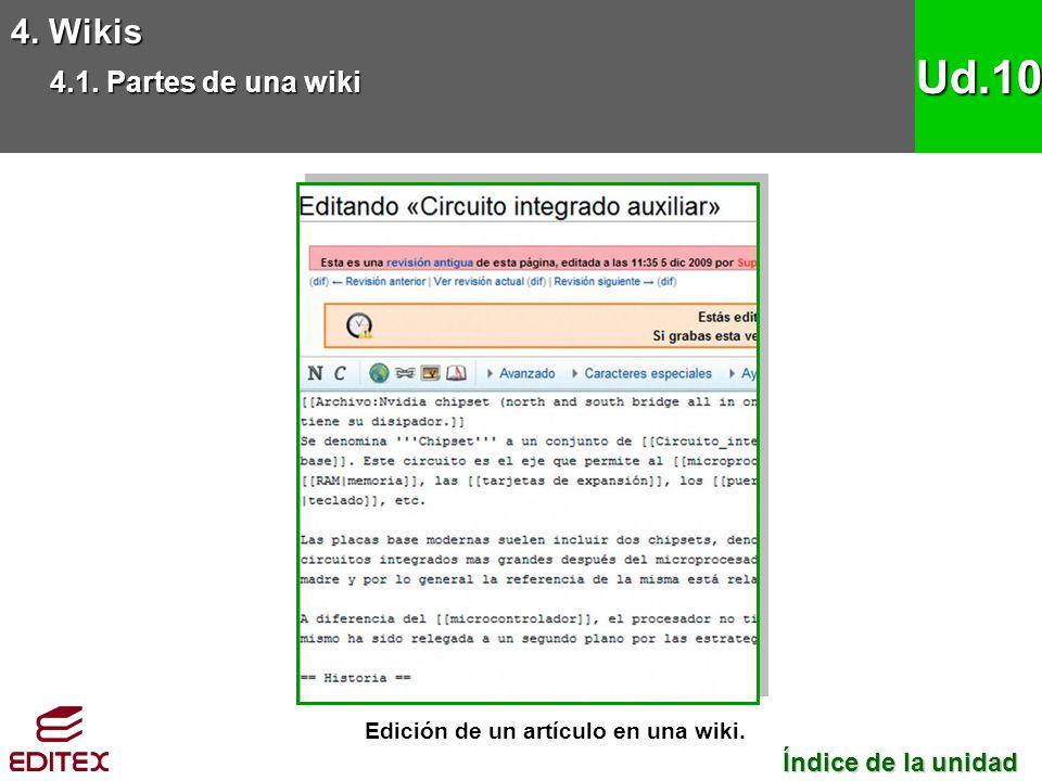 Edición de un artículo en una wiki. 4. Wikis 4.1. Partes de una wiki Ud.10 Índice de la unidad Índice de la unidad
