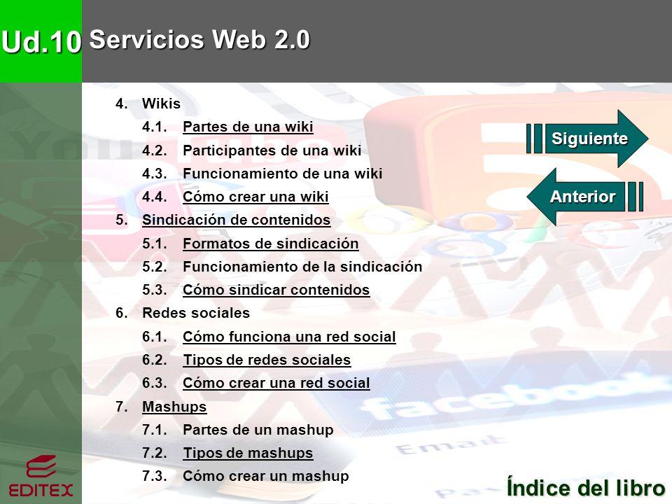 Ud.10 Servicios Web 2.0 Índice del libro Índice del libro 4.Wikis 4.1.Partes de una wikiPartes de una wiki 4.2. Participantes de una wiki 4.3.Funciona