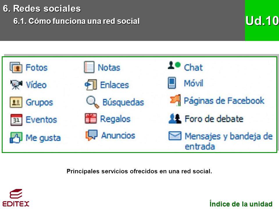 6. Redes sociales 6.1. Cómo funciona una red social Ud.10 Principales servicios ofrecidos en una red social. Índice de la unidad Índice de la unidad