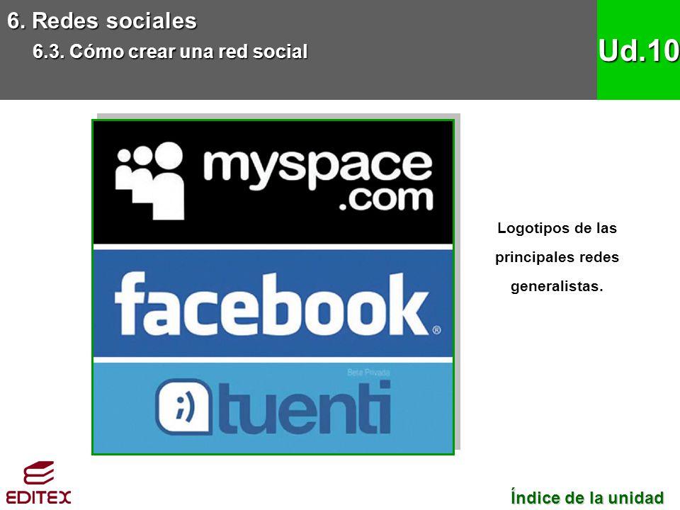6. Redes sociales 6.3. Cómo crear una red social Ud.10 Logotipos de las principales redes generalistas. Índice de la unidad Índice de la unidad