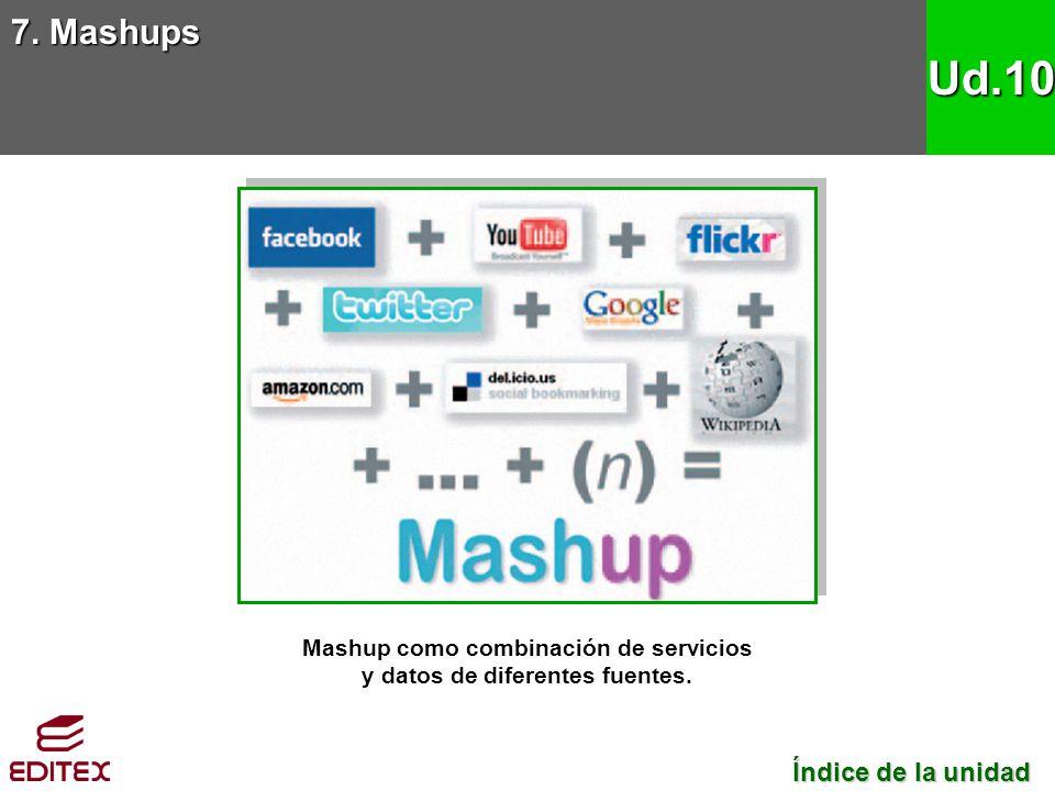 7. Mashups Ud.10 Mashup como combinación de servicios y datos de diferentes fuentes. Índice de la unidad Índice de la unidad
