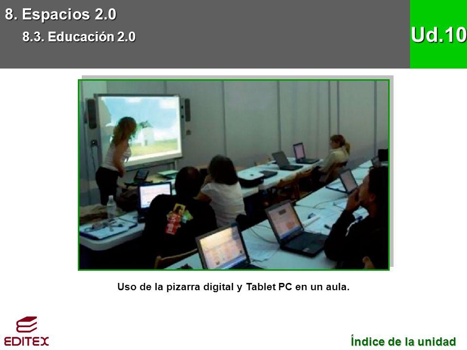 8. Espacios 2.0 8.3. Educación 2.0 Ud.10 Uso de la pizarra digital y Tablet PC en un aula. Índice de la unidad Índice de la unidad