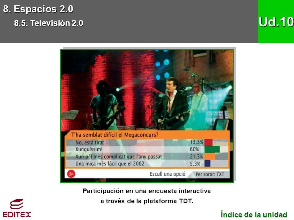 8. Espacios 2.0 8.5. Televisión 2.0 Ud.10 Participación en una encuesta interactiva a través de la plataforma TDT. Índice de la unidad Índice de la un
