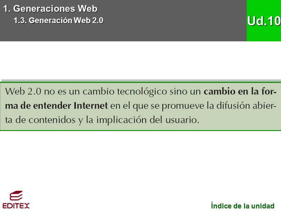 1.Generaciones Web 1.3. Generación Web 2.0 Ud.10 Diferencia entre Web 1.0 y Web 2.0.