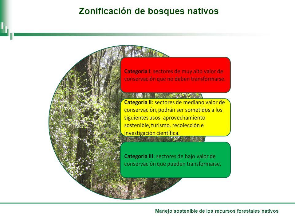 Manejo sostenible de los recursos forestales nativos Zonificación de bosques nativos