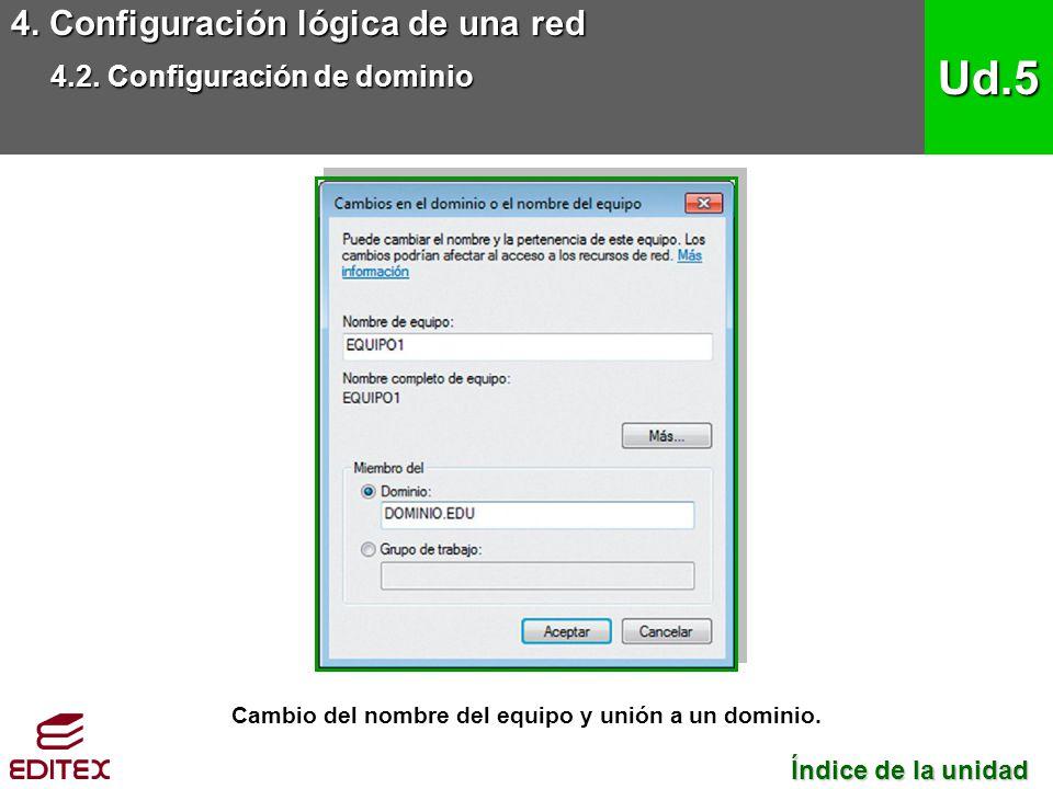 4. Configuración lógica de una red 4.2. Configuración de dominio Ud.5 Índice de la unidad Índice de la unidad Cambio del nombre del equipo y unión a u