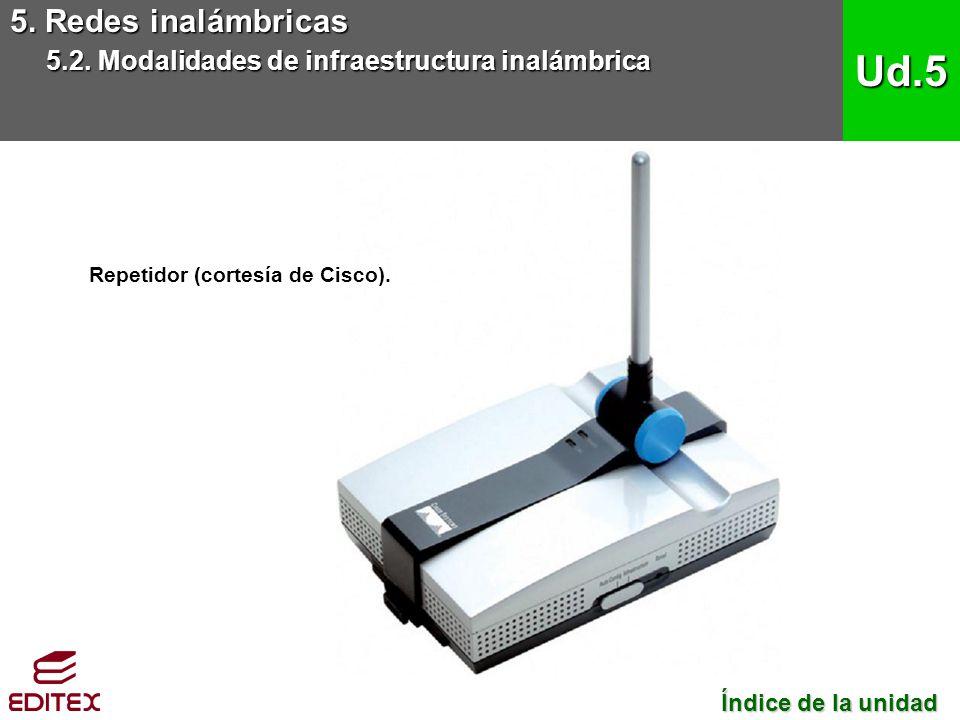 5. Redes inalámbricas 5.2. Modalidades de infraestructura inalámbrica Ud.5 Índice de la unidad Índice de la unidad Repetidor (cortesía de Cisco).