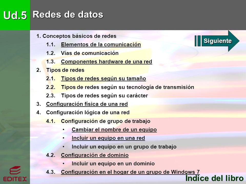 Ud.5 Redes de datos 1. Conceptos básicos de redes 1.1. Elementos de la comunicaciónElementos de la comunicación 1.2. Vías de comunicación 1.3. Compone