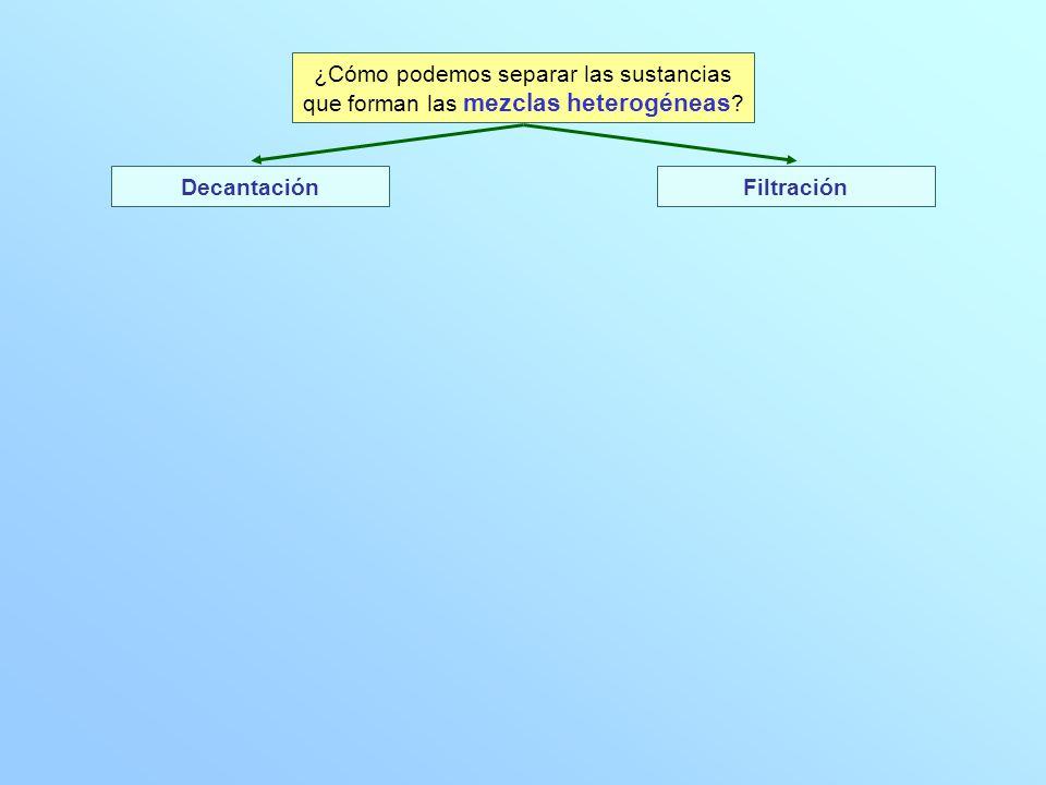 ¿Cómo podemos separar las sustancias que forman las mezclas heterogéneas ? DecantaciónFiltración