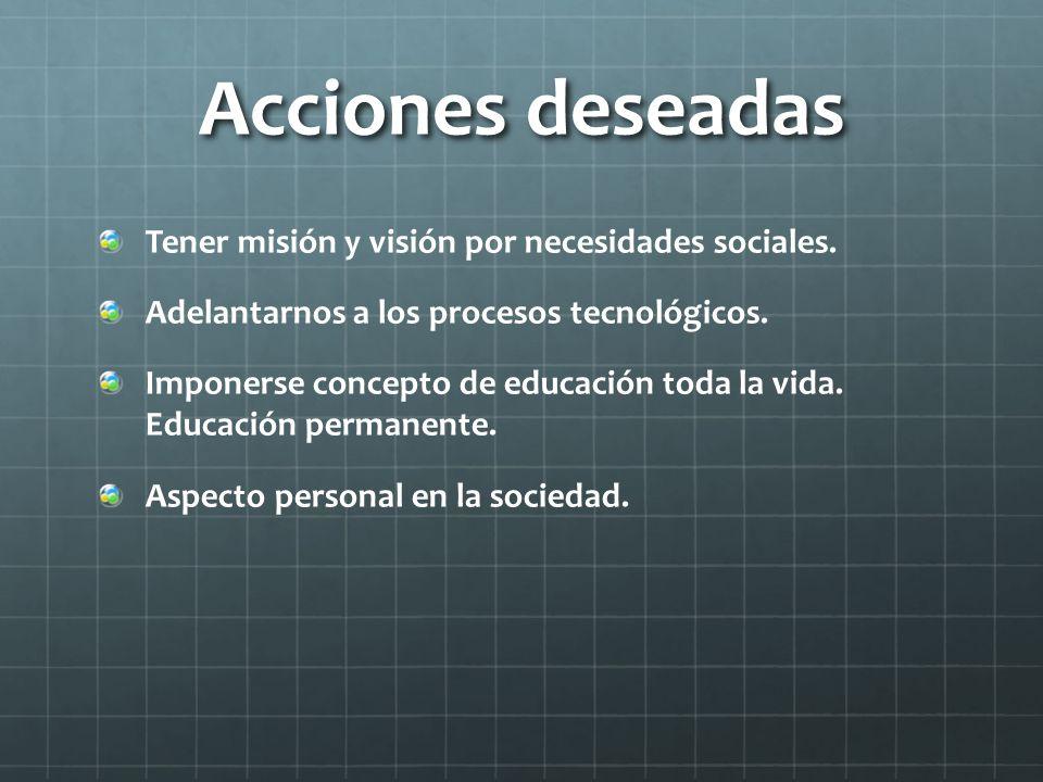 Acciones deseadas Tener misión y visión por necesidades sociales.