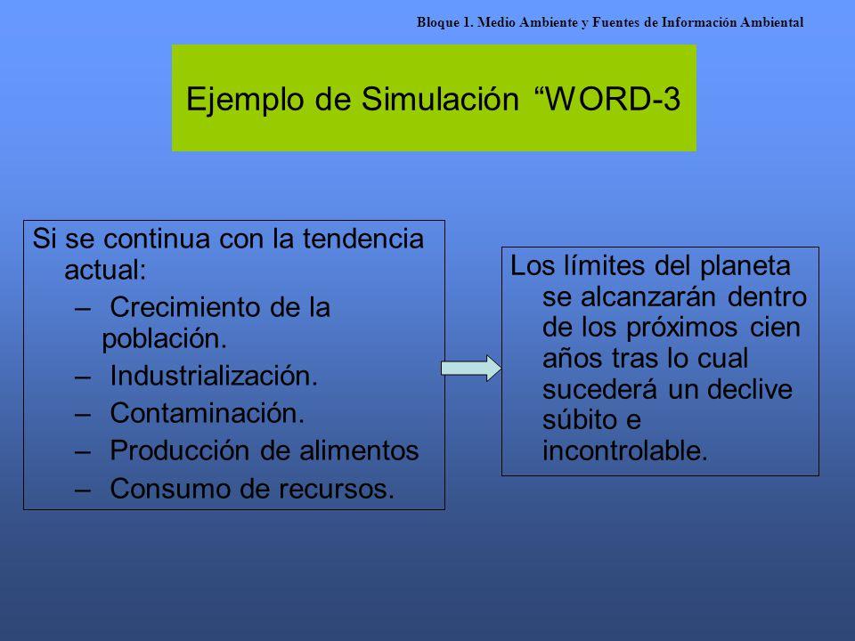 Ejemplo de Simulación WORD-3 Si se continua con la tendencia actual: – Crecimiento de la población. – Industrialización. – Contaminación. – Producción