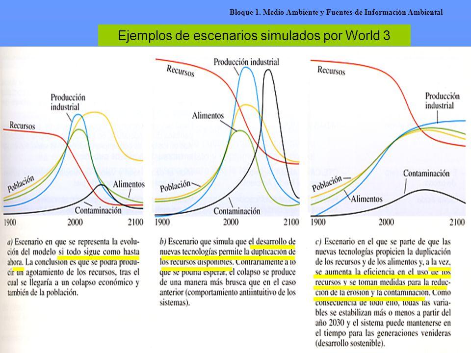 Ejemplos de escenarios simulados por World 3 Bloque 1. Medio Ambiente y Fuentes de Información Ambiental