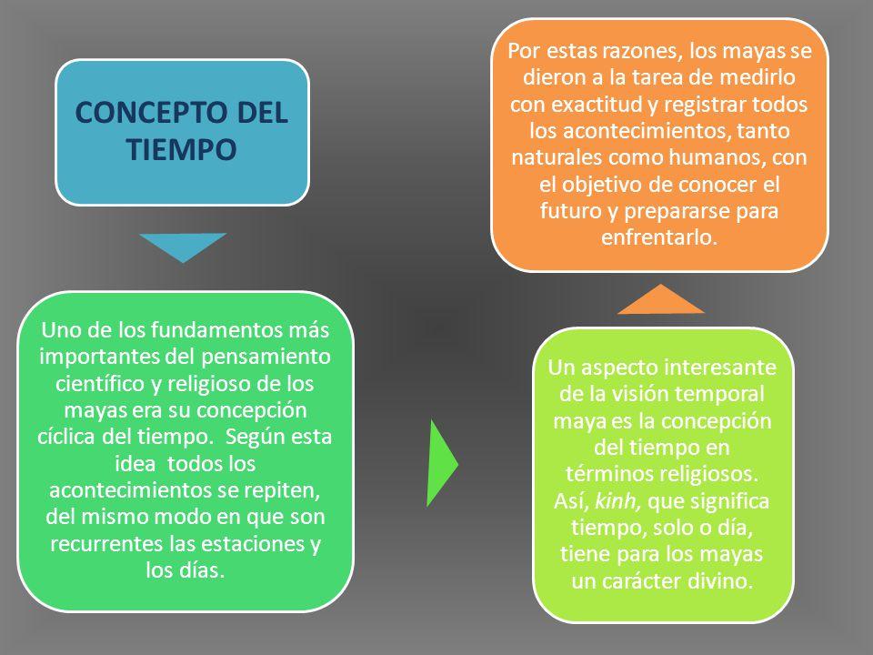 CONCEPTO DEL TIEMPO Uno de los fundamentos más importantes del pensamiento científico y religioso de los mayas era su concepción cíclica del tiempo. S