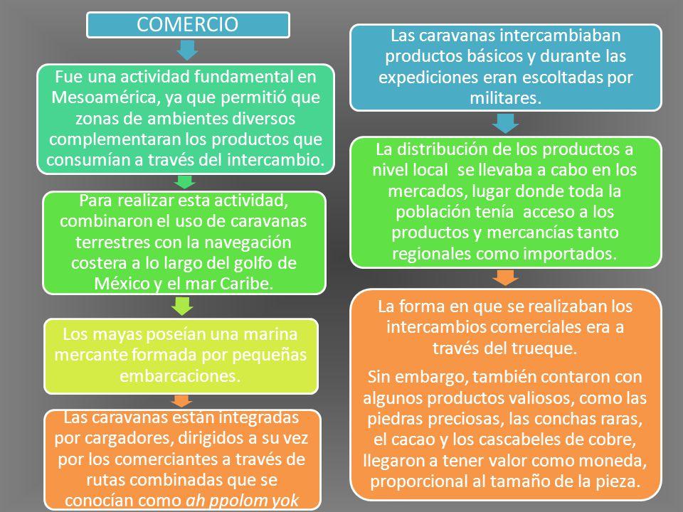 COMERCIO Fue una actividad fundamental en Mesoamérica, ya que permitió que zonas de ambientes diversos complementaran los productos que consumían a tr