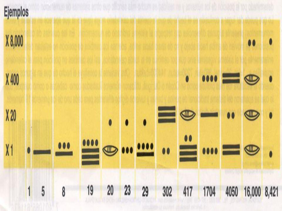 Astronomía Al igual que las matemáticas, la astronomía era conocimiento exclusivo de los sacerdotes mayas.