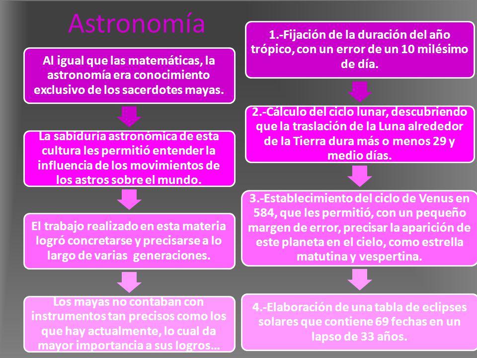 Astronomía Al igual que las matemáticas, la astronomía era conocimiento exclusivo de los sacerdotes mayas. La sabiduría astronómica de esta cultura le