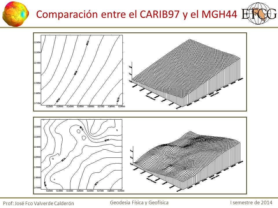 Comparación entre el CARIB97 y el MGH44 Prof: José Fco Valverde Calderón Geodesia Física y Geofísica I semestre de 2014