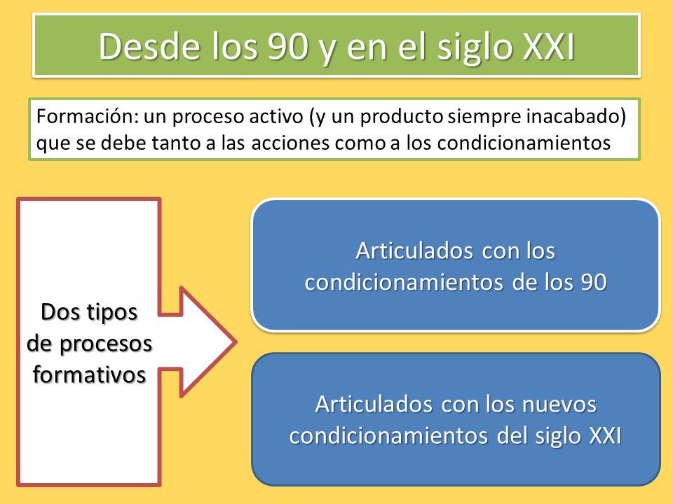 Desde los 90 y en el siglo XXI Formación: un proceso activo (y un producto siempre inacabado) que se debe tanto a las acciones como a los condicionami