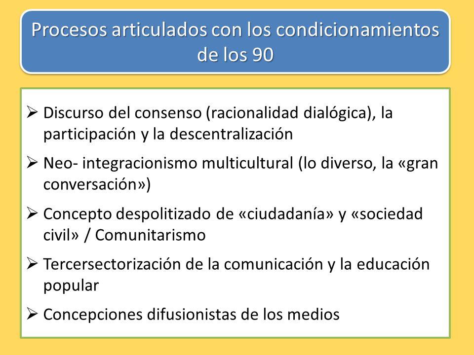 Procesos articulados con los condicionamientos de los 90 Discurso del consenso (racionalidad dialógica), la participación y la descentralización Neo-