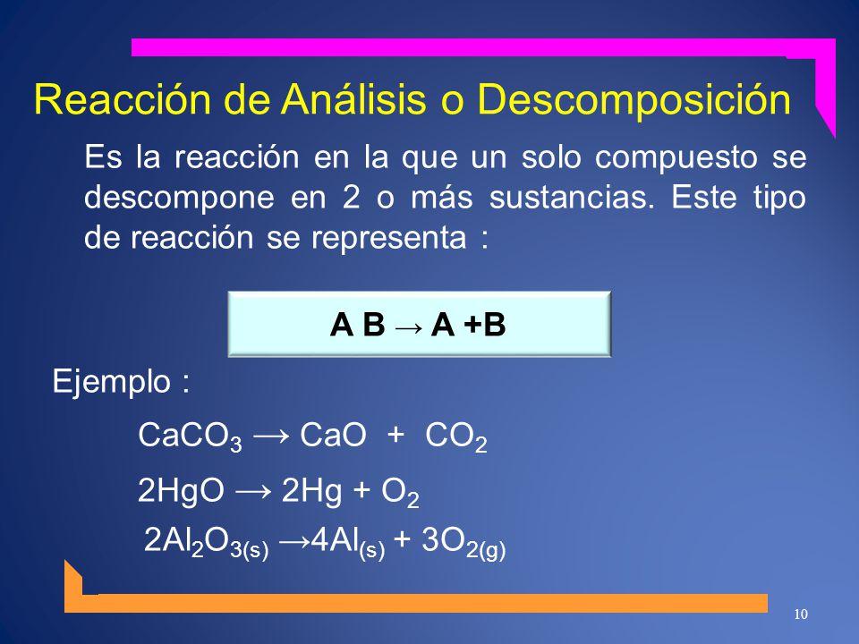 Reacción de Análisis o Descomposición Es la reacción en la que un solo compuesto se descompone en 2 o más sustancias. Este tipo de reacción se represe