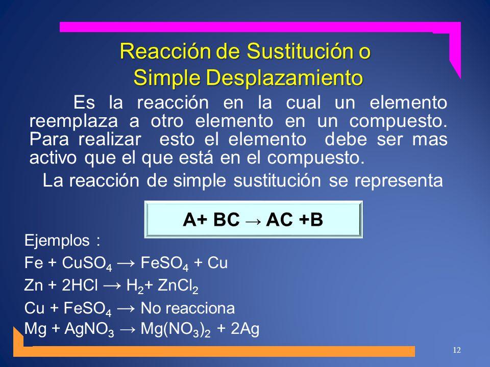 Reacción de Sustitución o Simple Desplazamiento Es la reacción en la cual un elemento reemplaza a otro elemento en un compuesto. Para realizar esto el