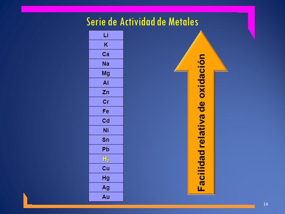 Serie de Actividad de Metales 14 Li K Ca Na Mg Al Zn Cr Fe Cd Ni Sn Pb H2H2H2H2 Cu Hg Ag Au Facilidad relativa de oxidación