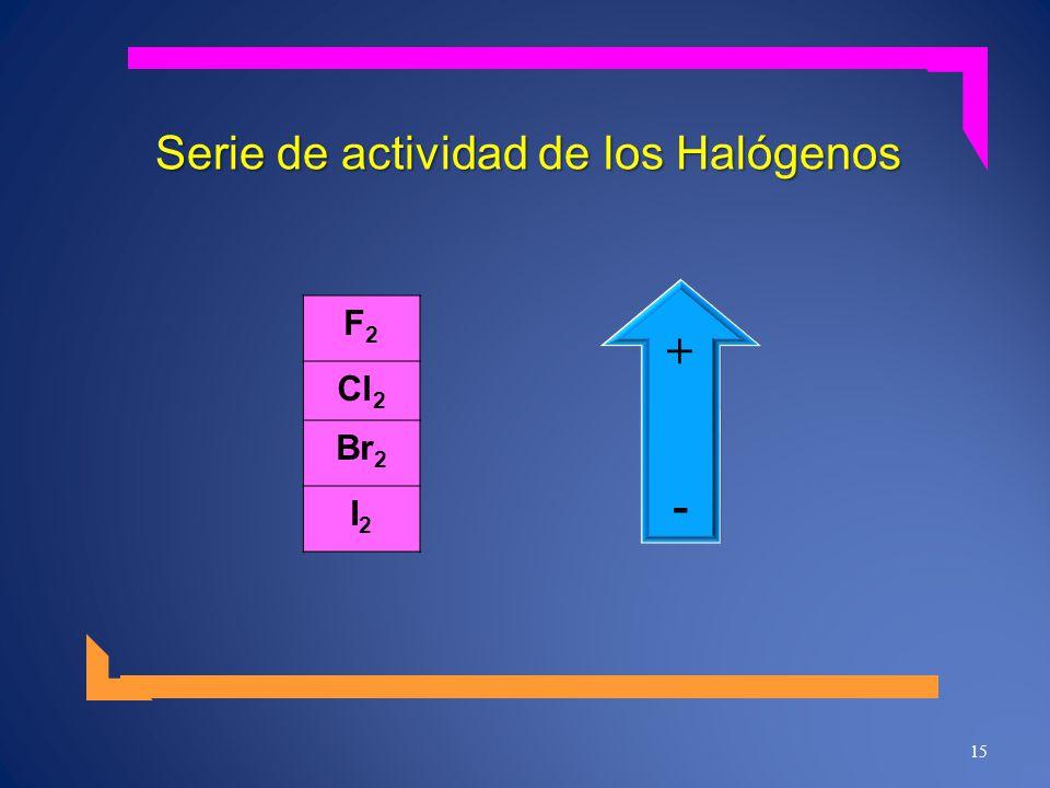 Serie de actividad de los Halógenos 15 F2F2 Cl 2 Br 2 I2I2 + -+ -