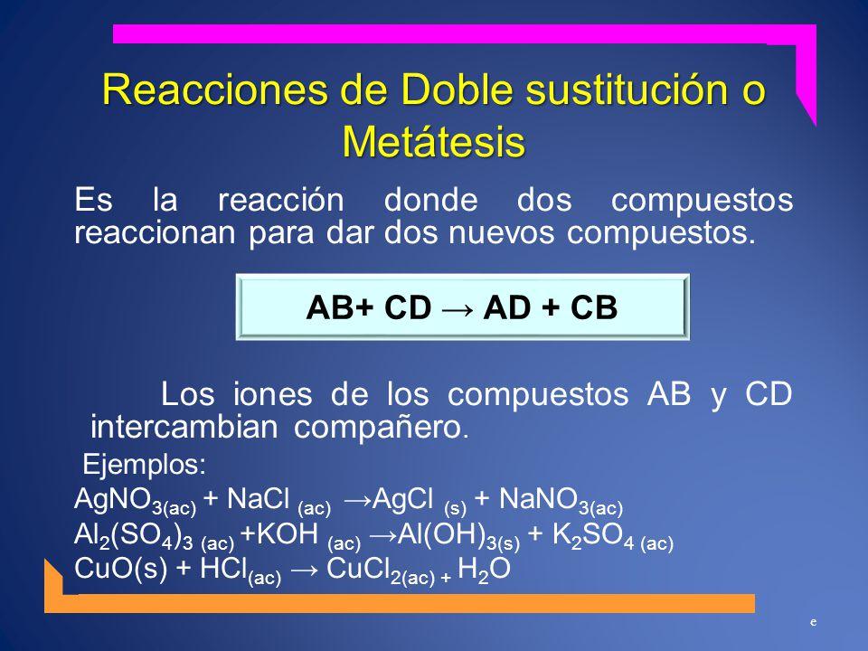 Reacciones de Doble sustitución o Metátesis Es la reacción donde dos compuestos reaccionan para dar dos nuevos compuestos. Los iones de los compuestos