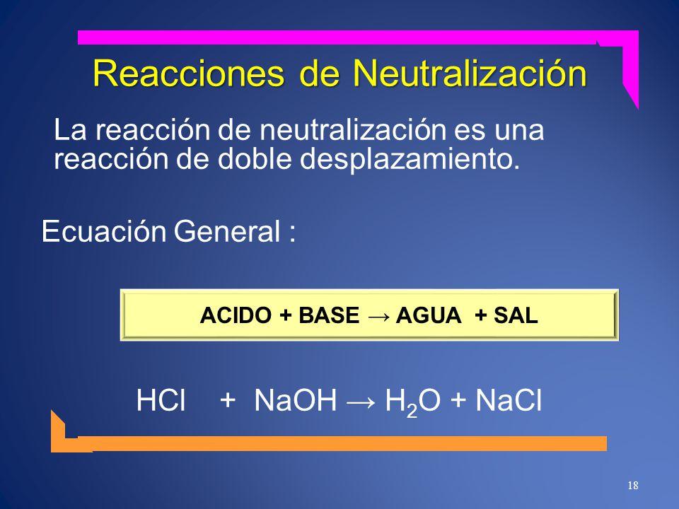 Reacciones de Neutralización La reacción de neutralización es una reacción de doble desplazamiento. Ecuación General : HCl + NaOH H 2 O + NaCl 18 ACID
