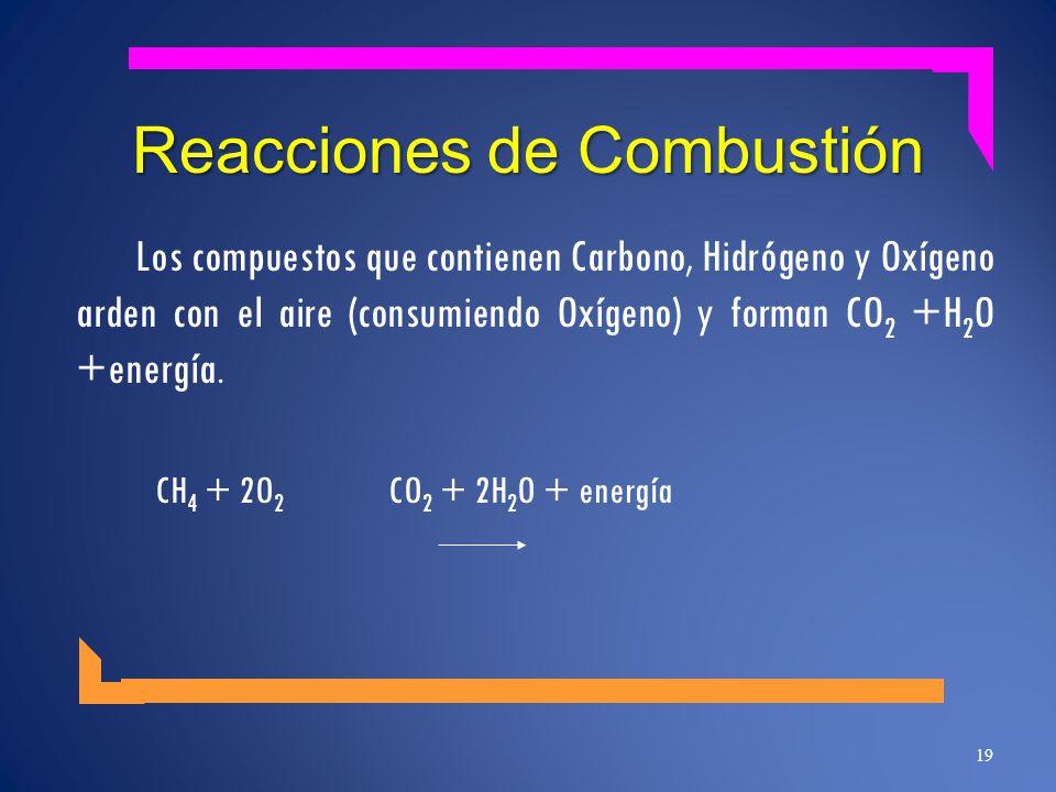 Reacciones de Combustión Los compuestos que contienen Carbono, Hidrógeno y Oxígeno arden con el aire (consumiendo Oxígeno) y forman CO 2 +H 2 O +energía.